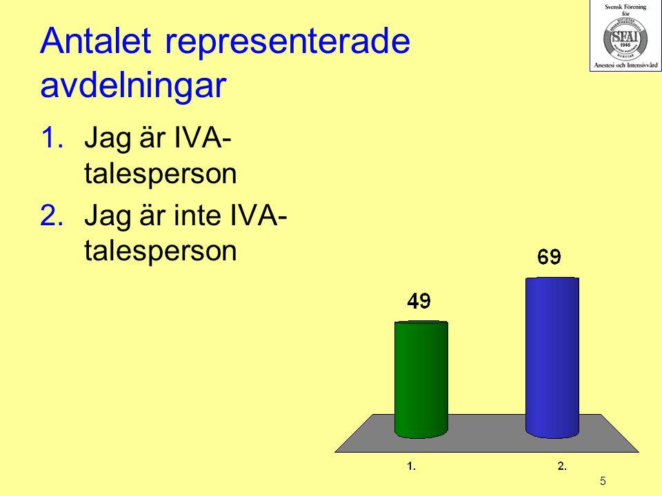 Antalet representerade avdelningar