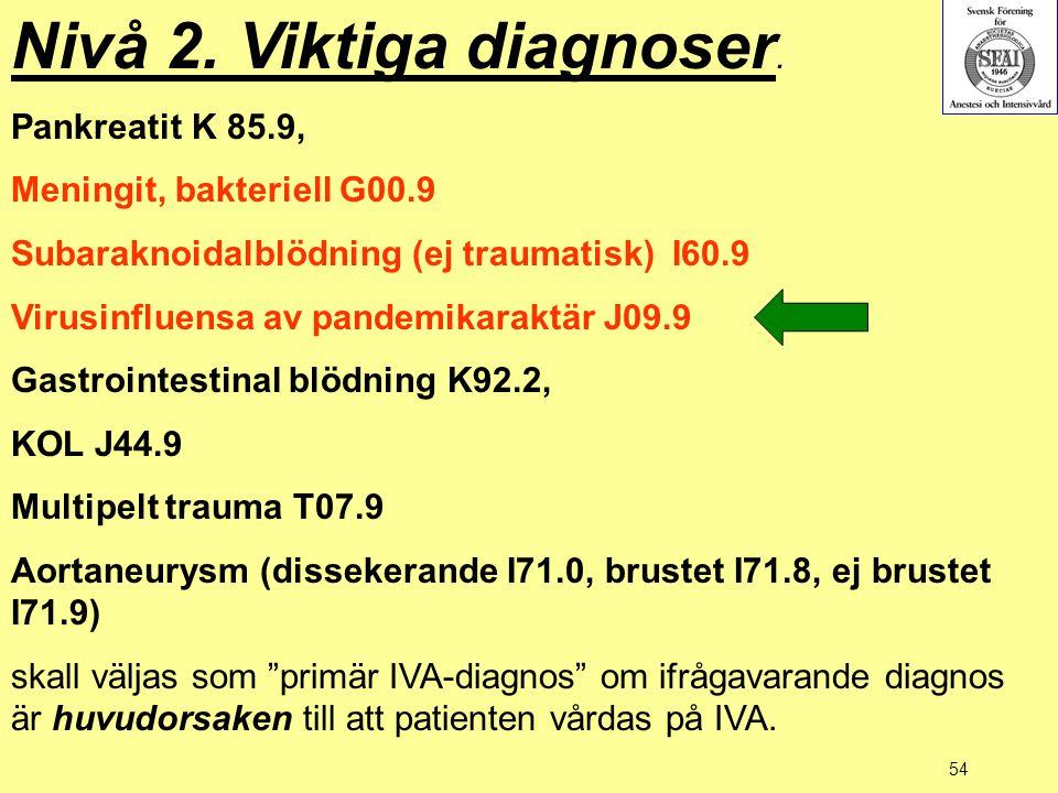 Nivå 2. Viktiga diagnoser.