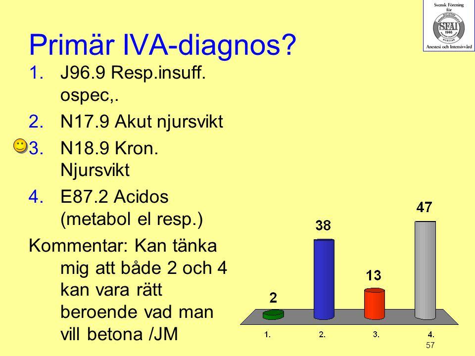 Primär IVA-diagnos J96.9 Resp.insuff. ospec,. N17.9 Akut njursvikt