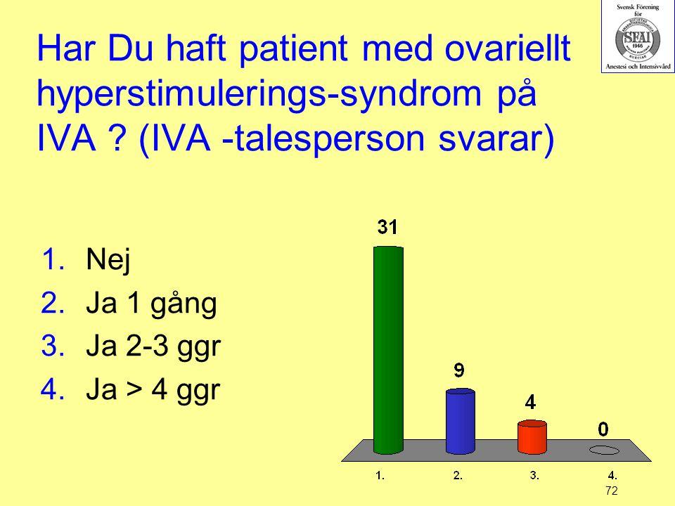 Har Du haft patient med ovariellt hyperstimulerings-syndrom på IVA