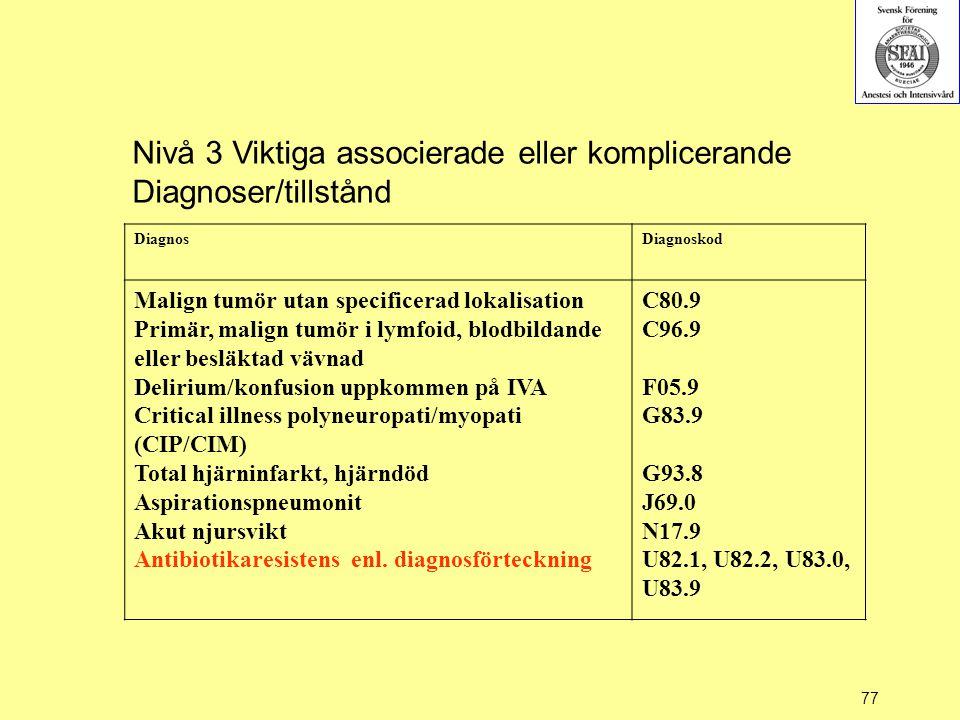 Nivå 3 Viktiga associerade eller komplicerande Diagnoser/tillstånd