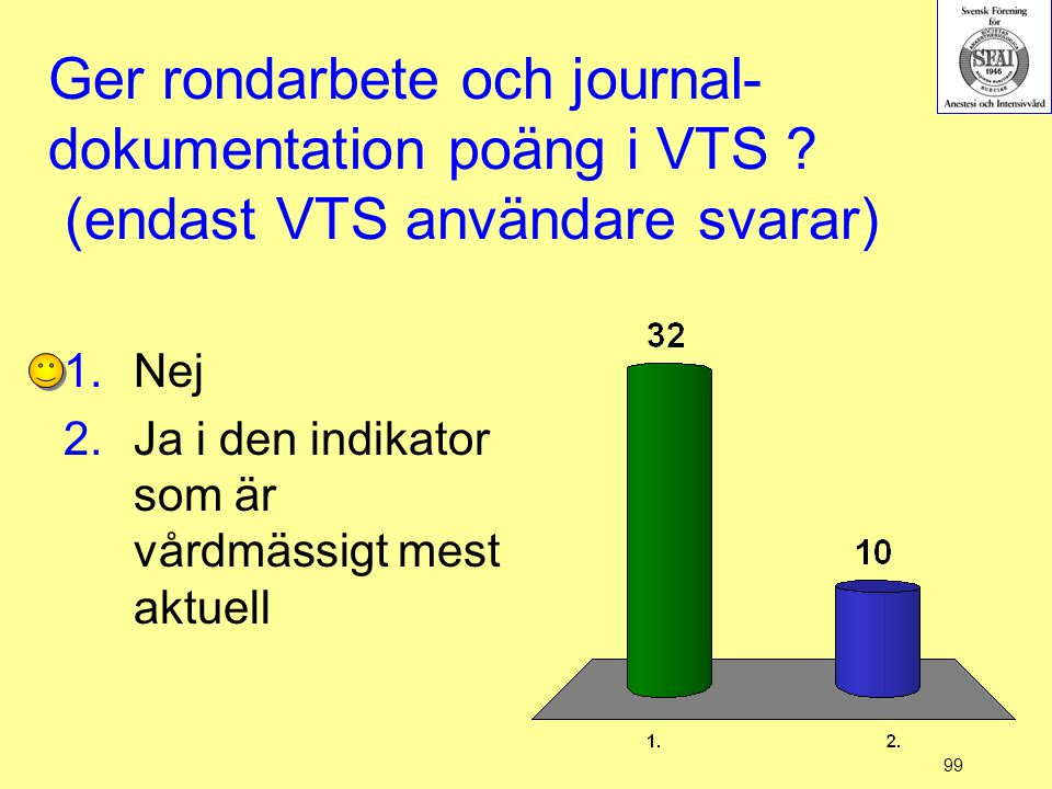 Ger rondarbete och journal- dokumentation poäng i VTS