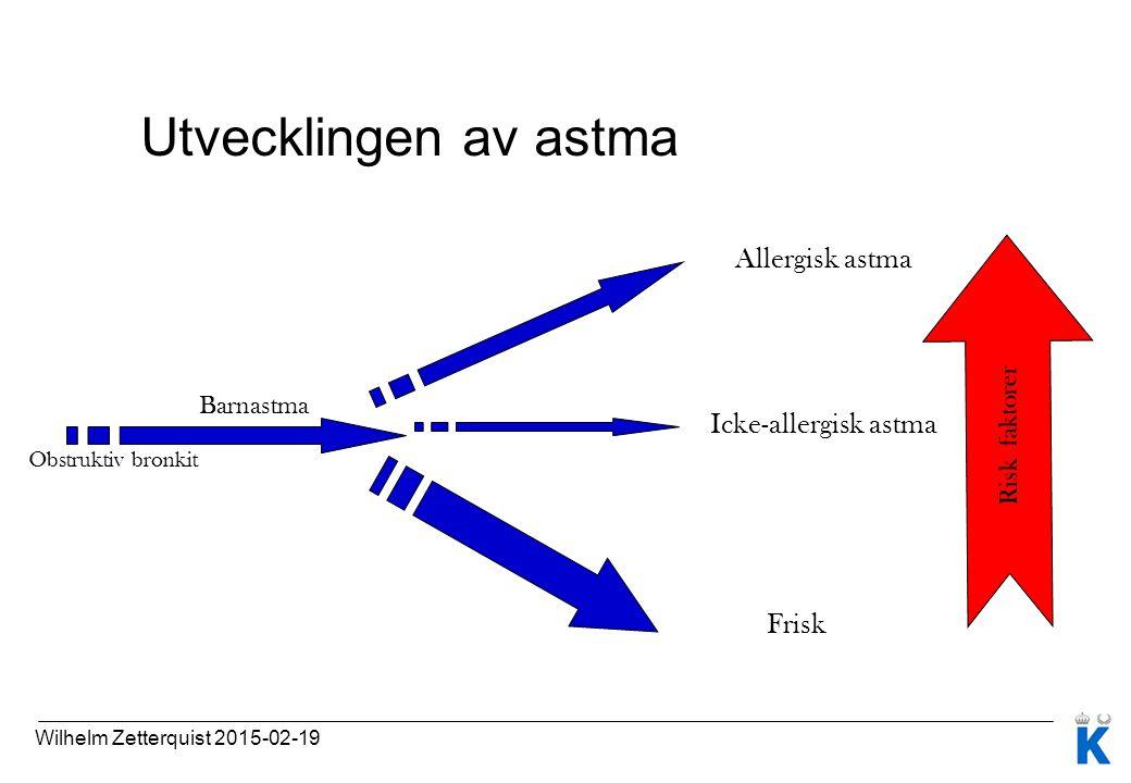 Utvecklingen av astma Allergisk astma Icke-allergisk astma Frisk