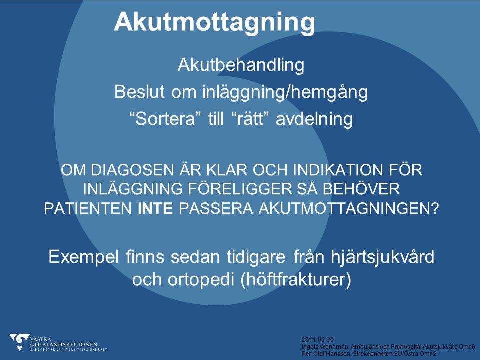 Akutmottagning Akutbehandling Beslut om inläggning/hemgång