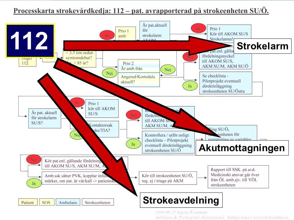 112 Strokelarm Akutmottagningen Strokeavdelning