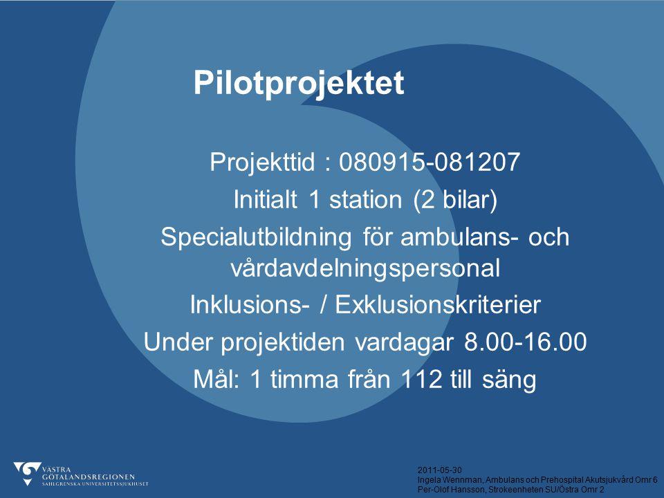 Pilotprojektet Projekttid : 080915-081207 Initialt 1 station (2 bilar)