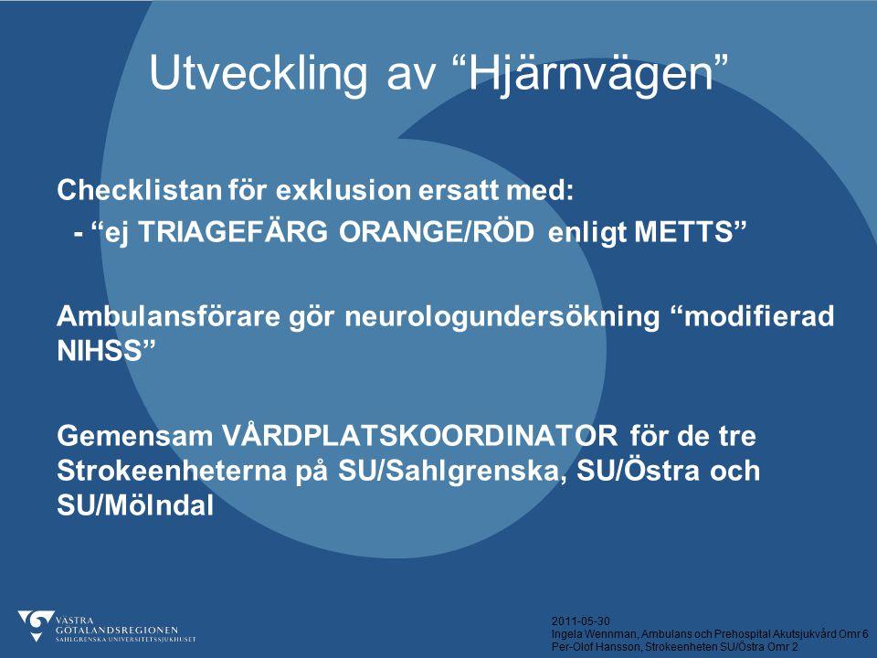 Utveckling av Hjärnvägen