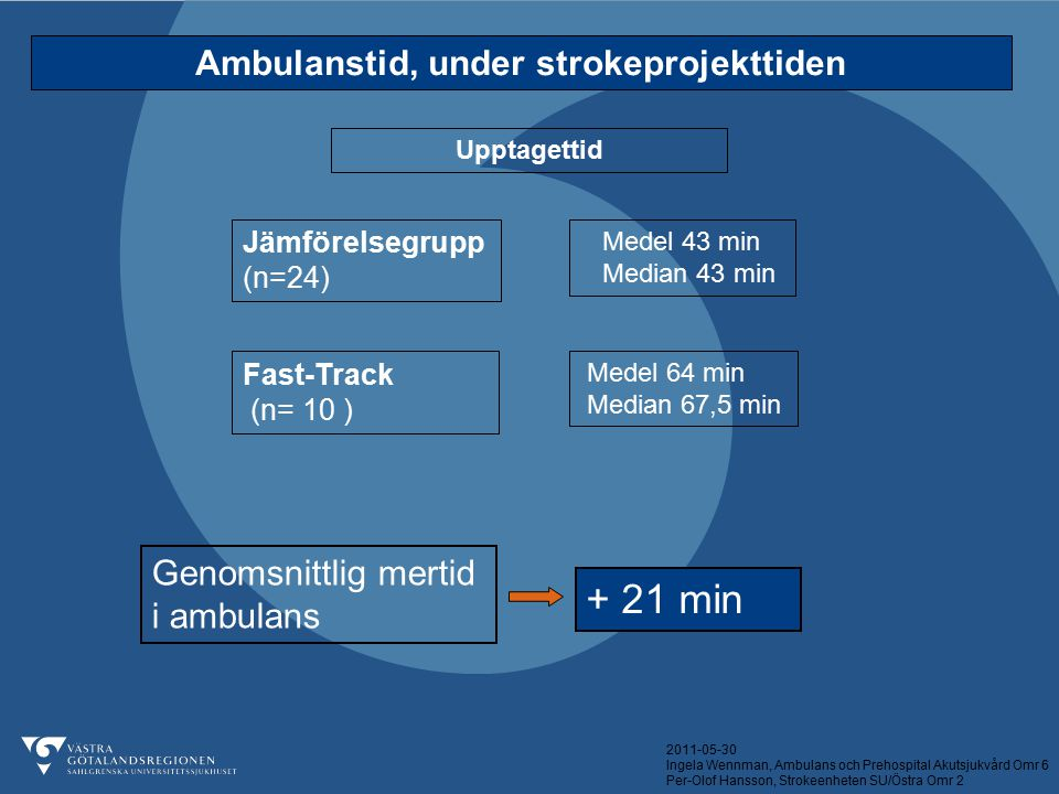 Ambulanstid, under strokeprojekttiden