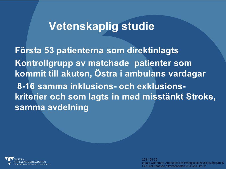 Vetenskaplig studie Första 53 patienterna som direktinlagts