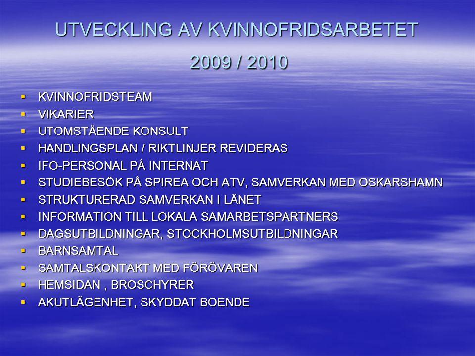 UTVECKLING AV KVINNOFRIDSARBETET 2009 / 2010