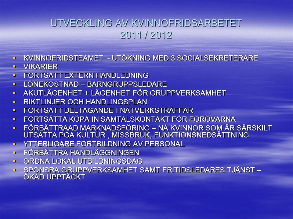 UTVECKLING AV KVINNOFRIDSARBETET 2011 / 2012