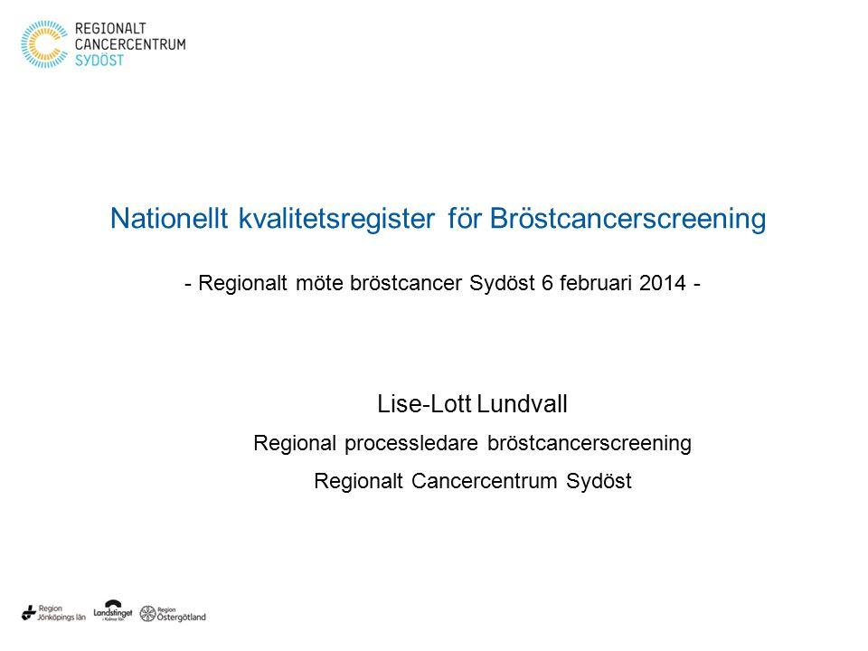 Nationellt kvalitetsregister för Bröstcancerscreening