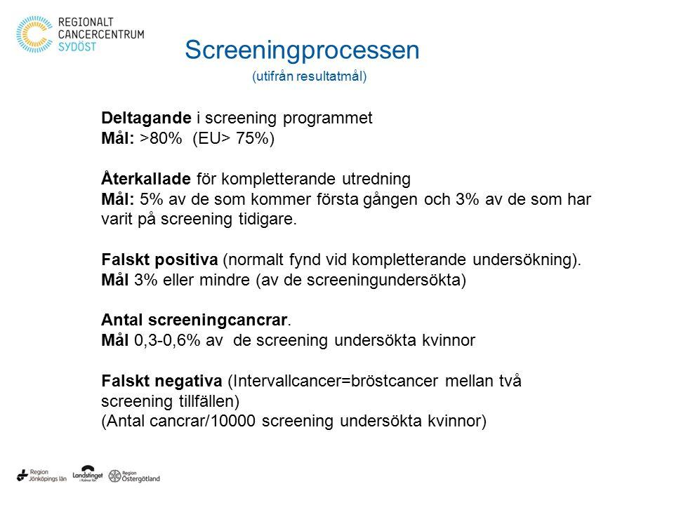 Screeningprocessen (utifrån resultatmål)