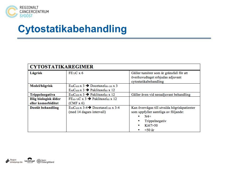 Cytostatikabehandling