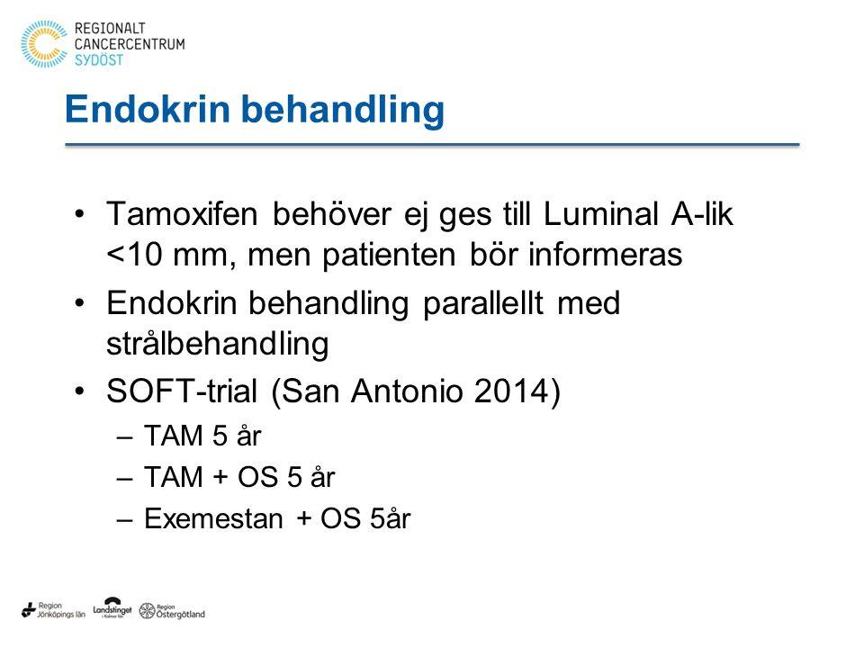 Endokrin behandling Tamoxifen behöver ej ges till Luminal A-lik <10 mm, men patienten bör informeras.