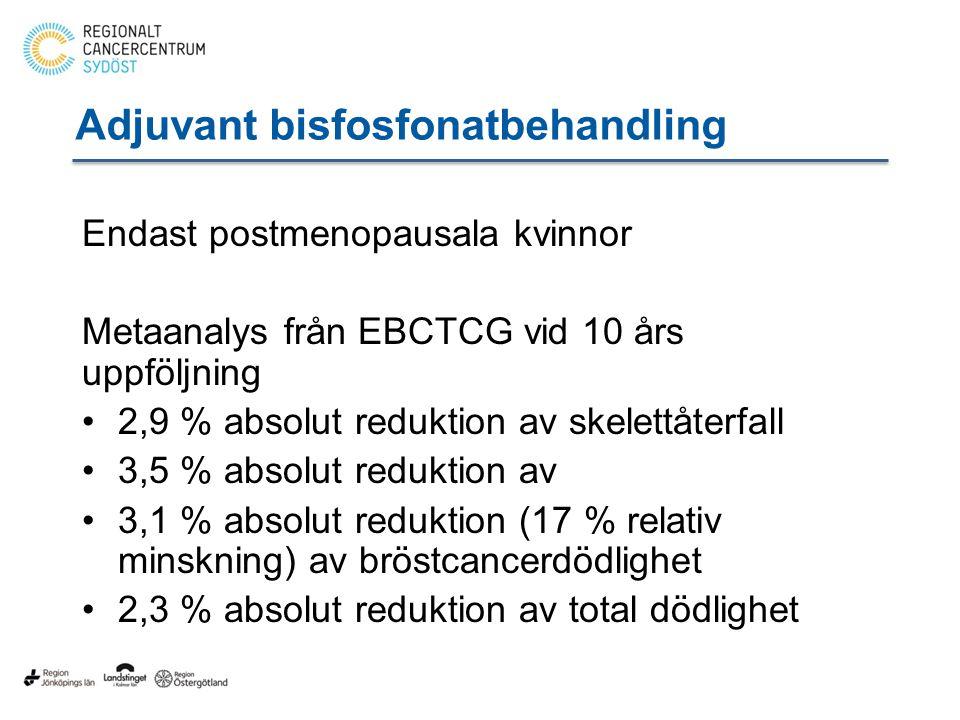 Adjuvant bisfosfonatbehandling