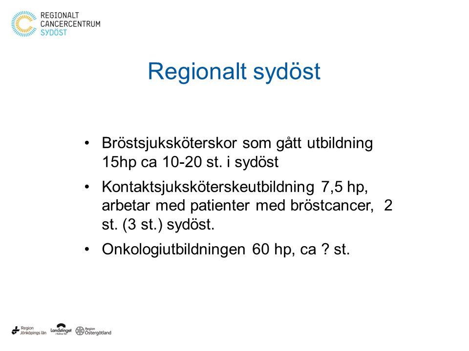 Regionalt sydöst Bröstsjuksköterskor som gått utbildning 15hp ca 10-20 st. i sydöst.