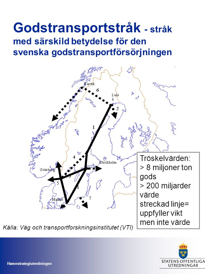 Godstransportstråk - stråk med särskild betydelse för den svenska godstransportförsörjningen