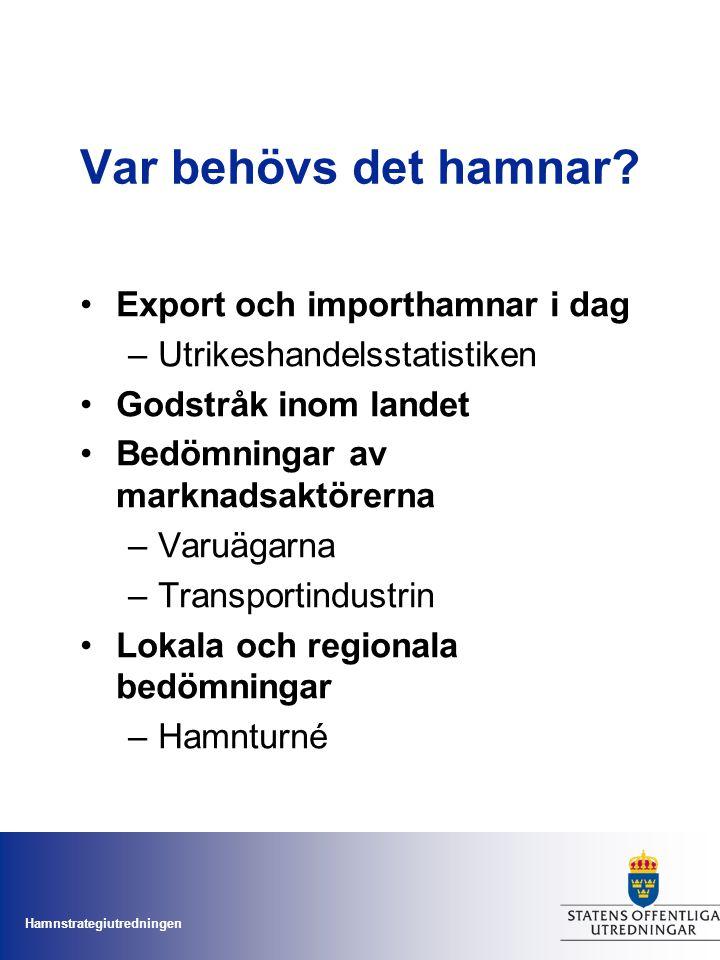 Var behövs det hamnar Export och importhamnar i dag