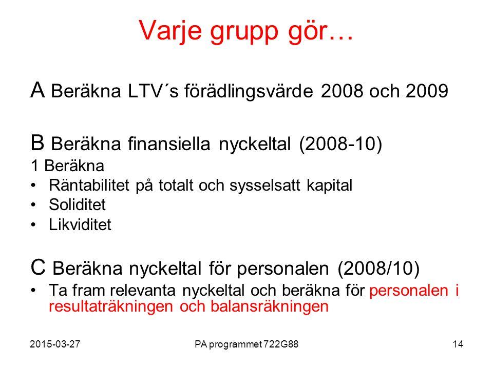 Varje grupp gör… A Beräkna LTV´s förädlingsvärde 2008 och 2009