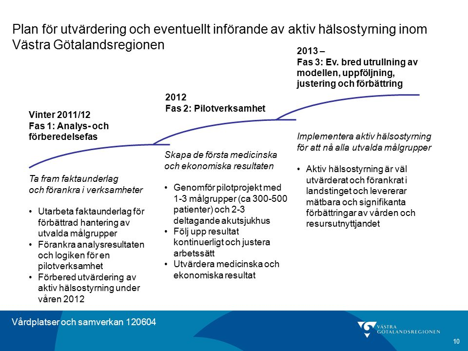 Plan för utvärdering och eventuellt införande av aktiv hälsostyrning inom Västra Götalandsregionen