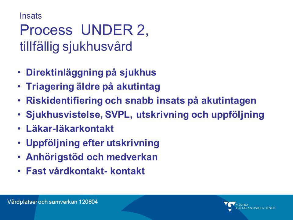 Insats Process UNDER 2, tillfällig sjukhusvård