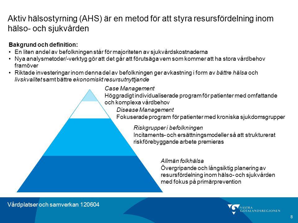Aktiv hälsostyrning (AHS) är en metod för att styra resursfördelning inom hälso- och sjukvården