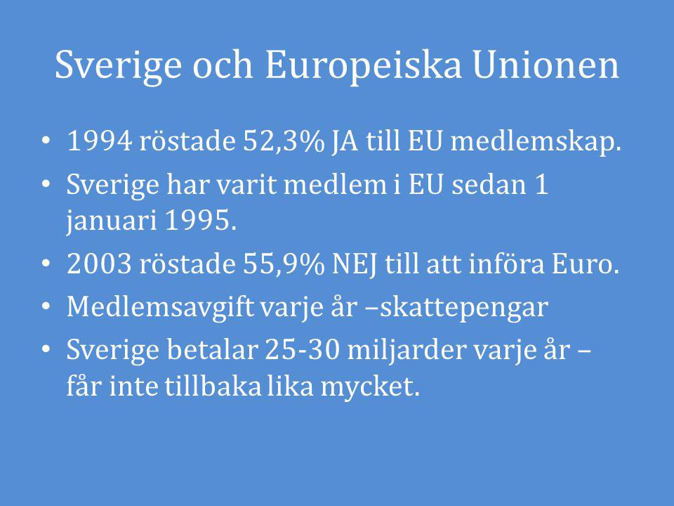 Sverige och Europeiska Unionen