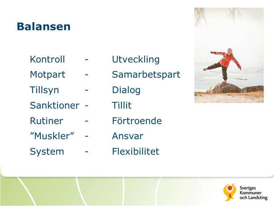 Balansen Kontroll - Utveckling Motpart - Samarbetspart
