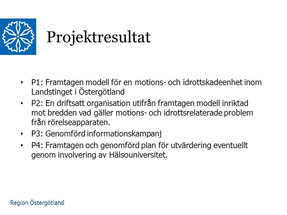 Projektresultat P1: Framtagen modell för en motions- och idrottskadeenhet inom Landstinget i Östergötland.