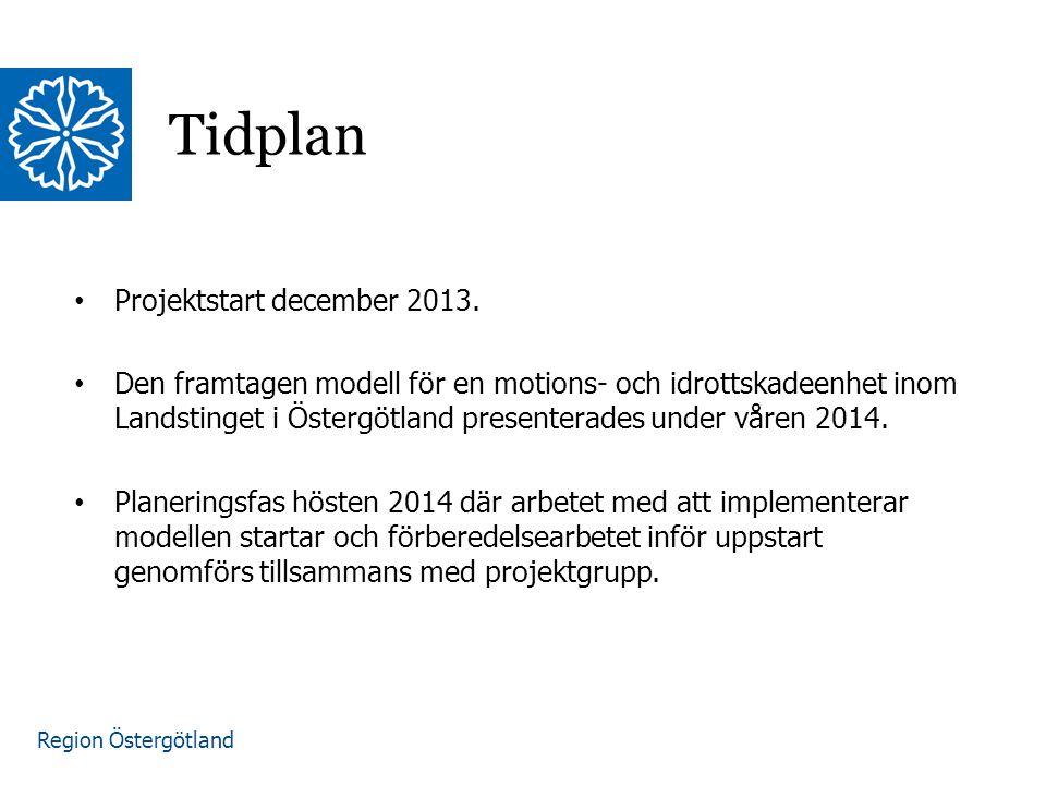 Tidplan Projektstart december 2013.