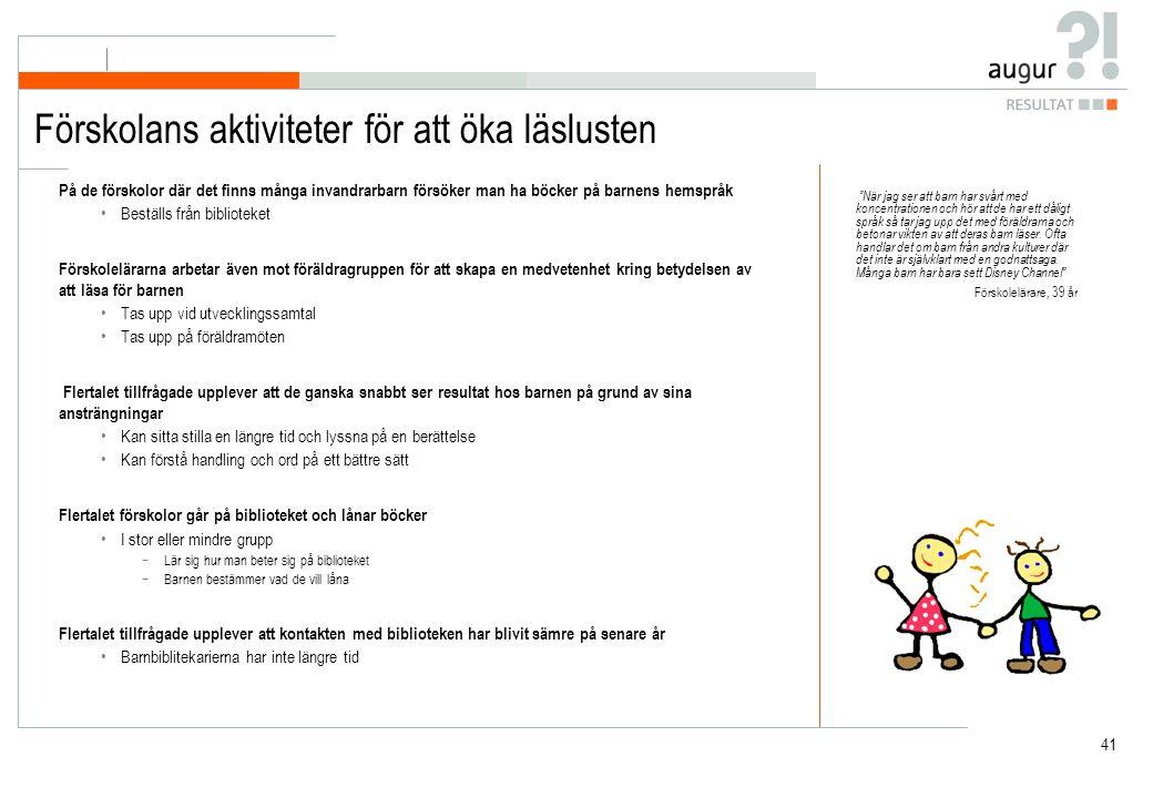 Förskolans aktiviteter för att öka läslusten