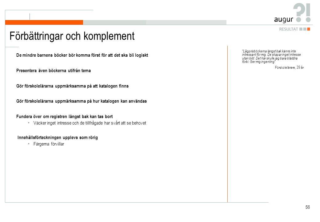 Attityden till barnensbibliotek.se