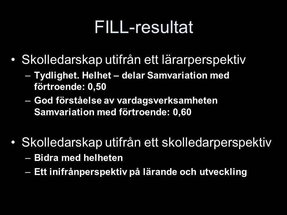 FILL-resultat Skolledarskap utifrån ett lärarperspektiv