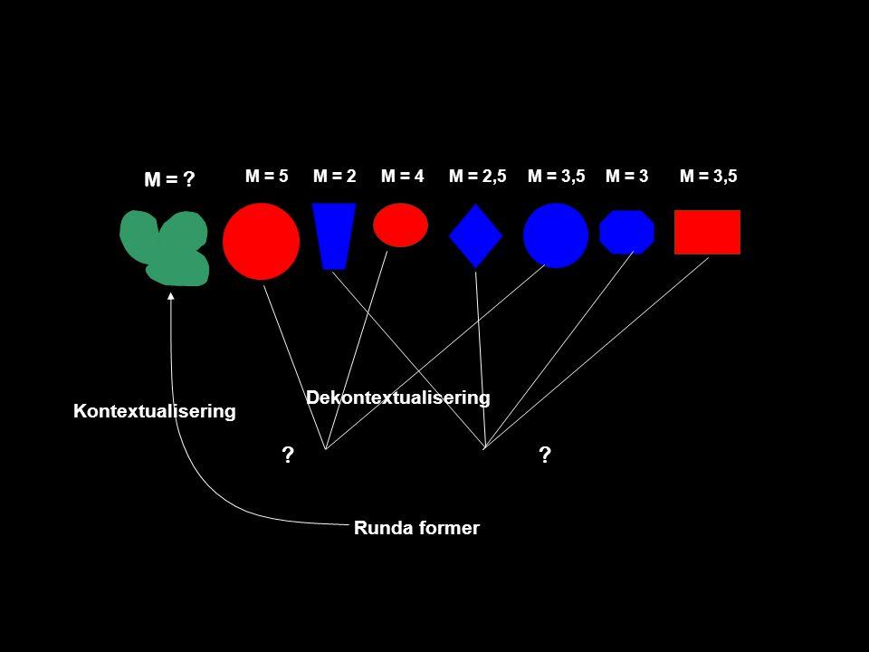 M = Dekontextualisering Kontextualisering Runda former M = 5 M = 2