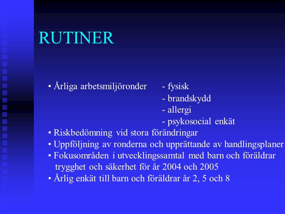 RUTINER Årliga arbetsmiljöronder - fysisk - brandskydd - allergi