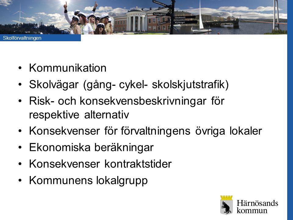 Kommunikation Skolvägar (gång- cykel- skolskjutstrafik) Risk- och konsekvensbeskrivningar för respektive alternativ.