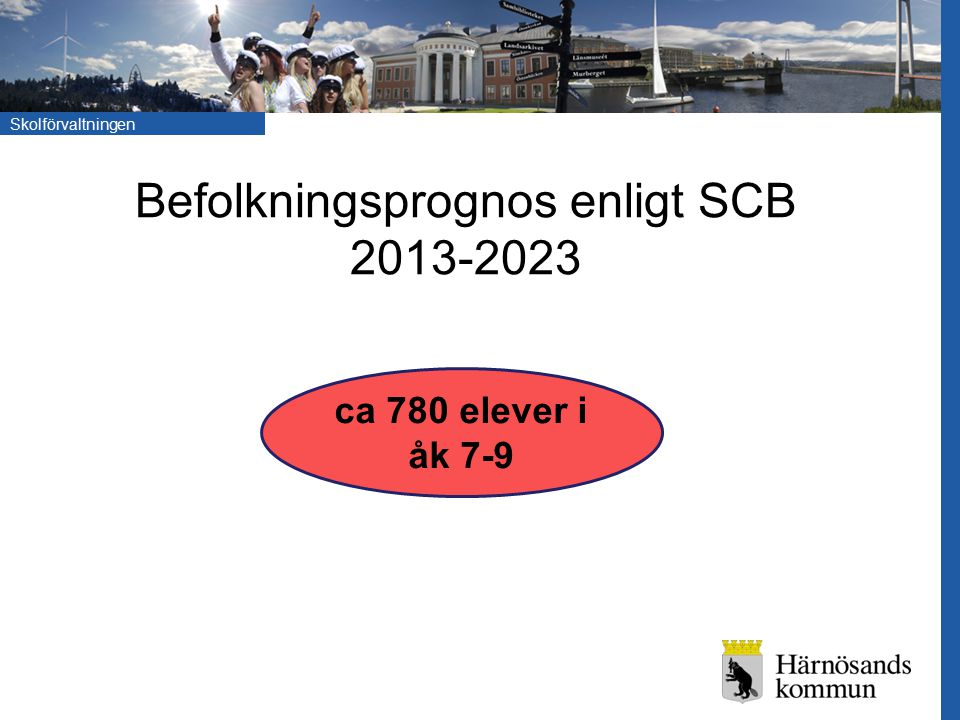Befolkningsprognos enligt SCB 2013-2023