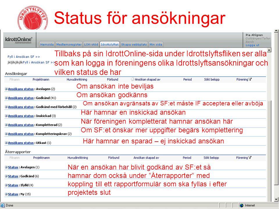 Status för ansökningar