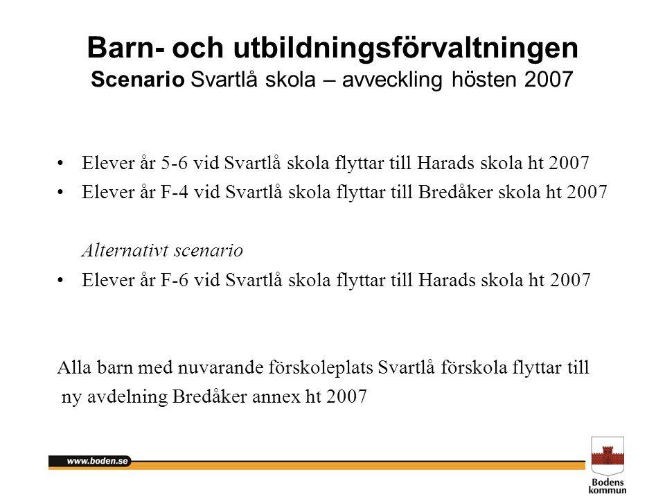 Barn- och utbildningsförvaltningen Scenario Svartlå skola – avveckling hösten 2007