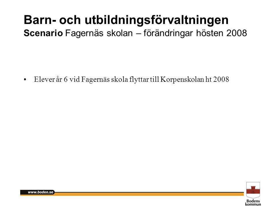 Barn- och utbildningsförvaltningen Scenario Fagernäs skolan – förändringar hösten 2008