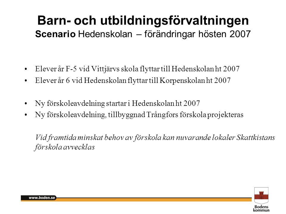 Barn- och utbildningsförvaltningen Scenario Hedenskolan – förändringar hösten 2007