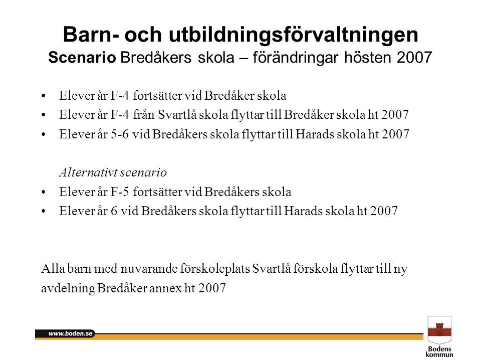Barn- och utbildningsförvaltningen Scenario Bredåkers skola – förändringar hösten 2007