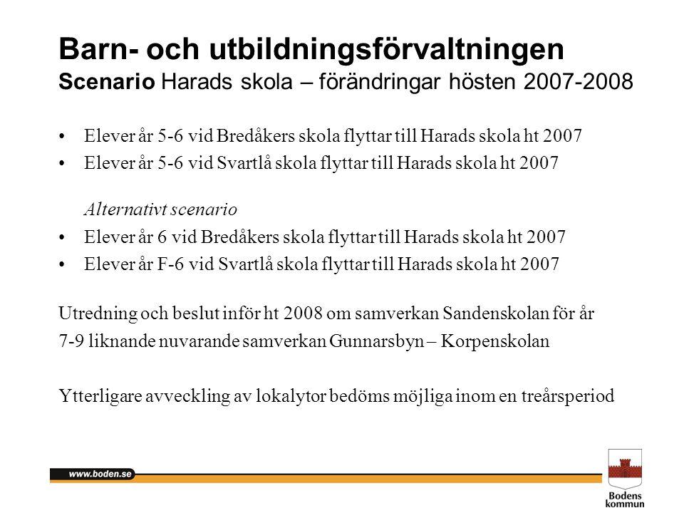 Barn- och utbildningsförvaltningen Scenario Harads skola – förändringar hösten 2007-2008