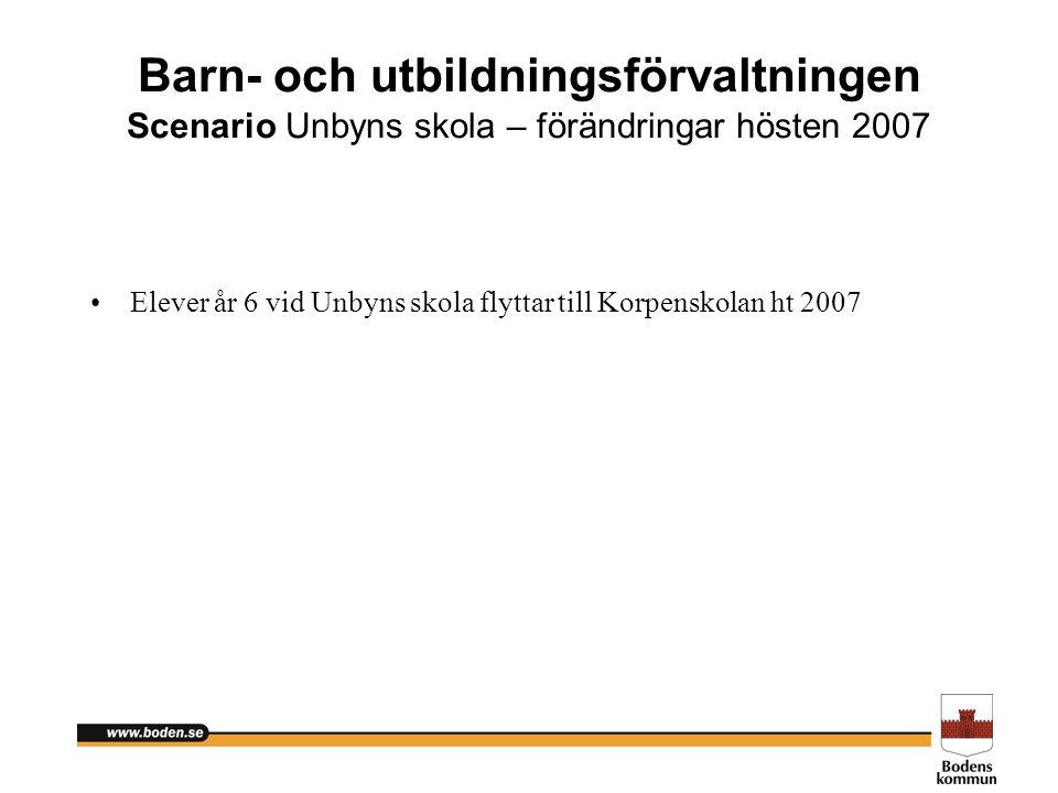 Barn- och utbildningsförvaltningen Scenario Unbyns skola – förändringar hösten 2007