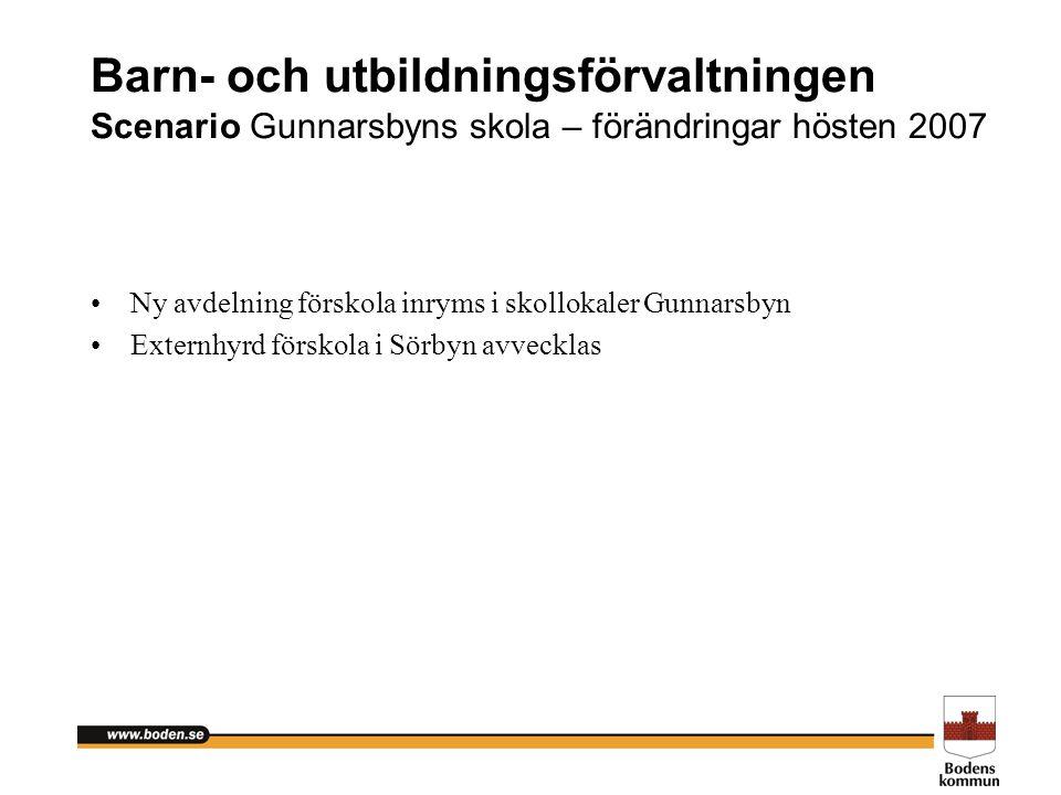 Barn- och utbildningsförvaltningen Scenario Gunnarsbyns skola – förändringar hösten 2007