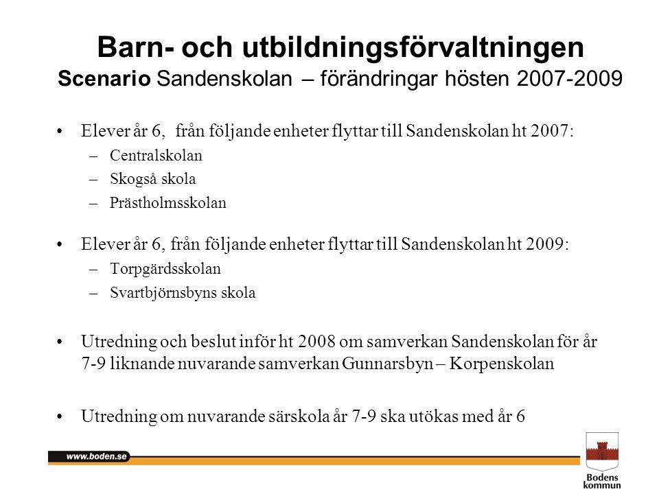 Barn- och utbildningsförvaltningen Scenario Sandenskolan – förändringar hösten 2007-2009