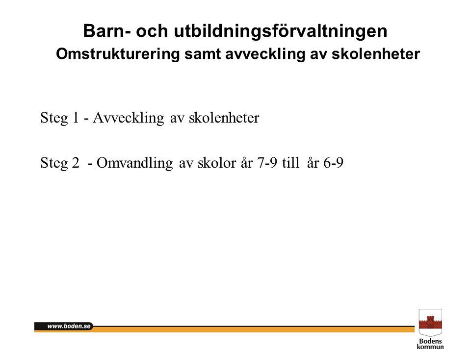 Barn- och utbildningsförvaltningen Omstrukturering samt avveckling av skolenheter