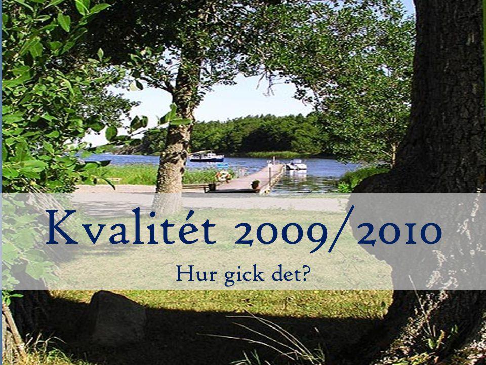 Kvalitét 2009/2010 Hur gick det