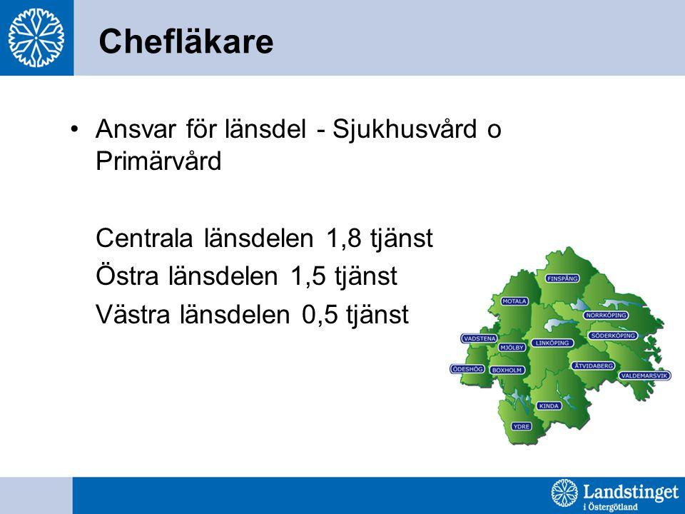 Chefläkare Ansvar för länsdel - Sjukhusvård o Primärvård